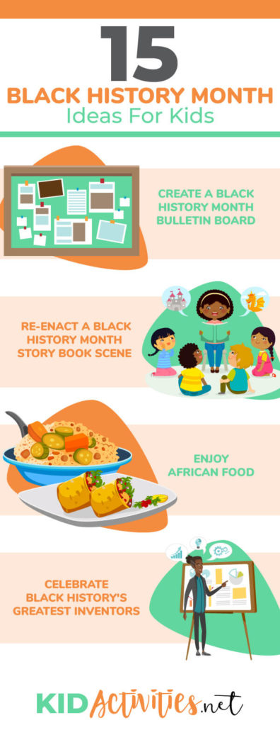 Text reading black history month ideas for kids. Animated pictures depicting activities like making African food, going over famous black inventors, and creating a black history month bulletin board. All the activities are in the article.