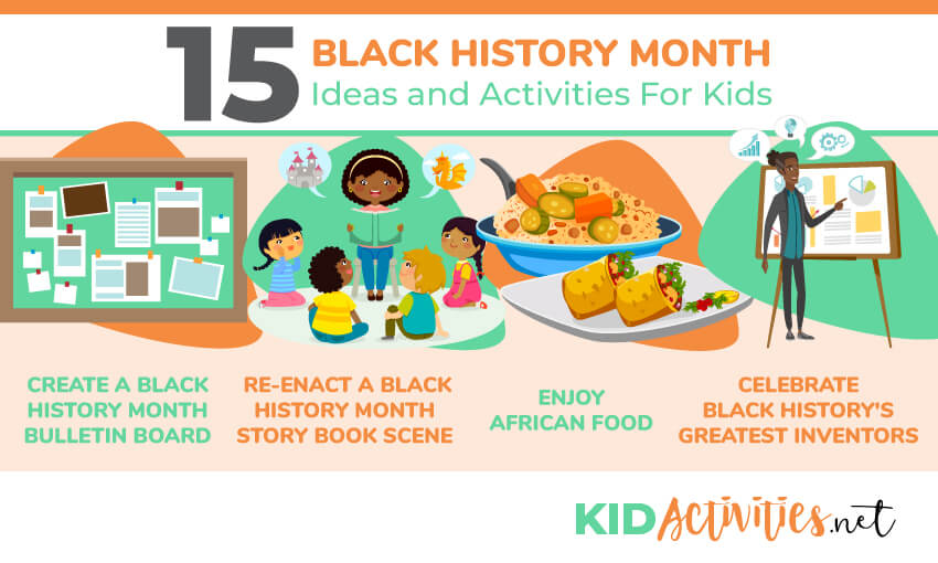 Text reading black history month ideas and activities for kids. Animated pictures depicting activities like making African food, going over famous black inventors, and creating a black history month bulletin board. All the activities are in the article.