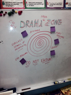 A picture of what appears to be a circular maze on a whiteboard with the heading drama zone above it. Below it words say do not enter.