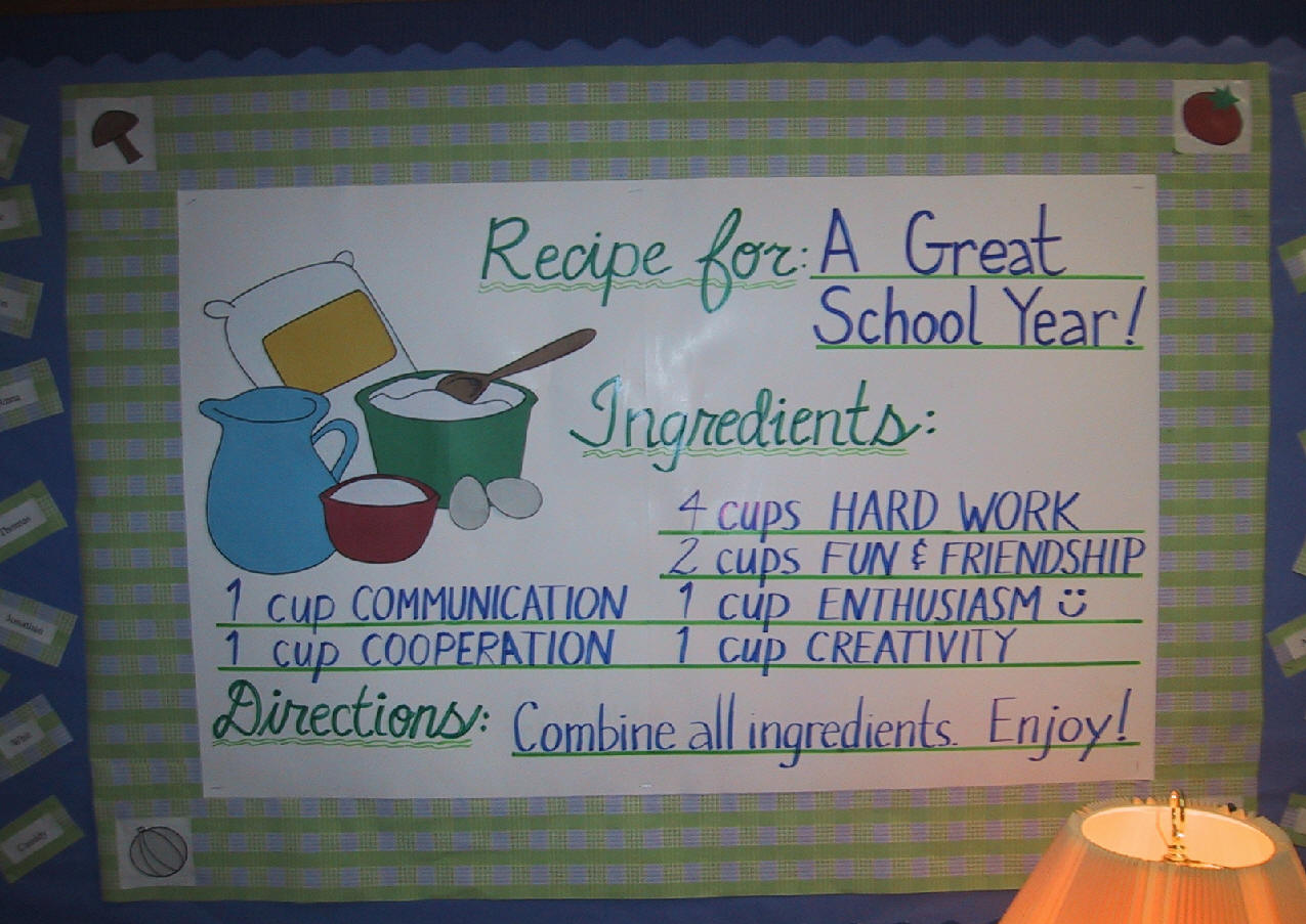 A recipe card with the title that says recipe for a great school year. It shows the ingredients which includes communication, cooperation, hard work, fun, friendship, enthusiasm, and creativity. Direction are combine all ingredients. Enjoy!