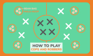 A diagram on how to setup the game cops and robbers.