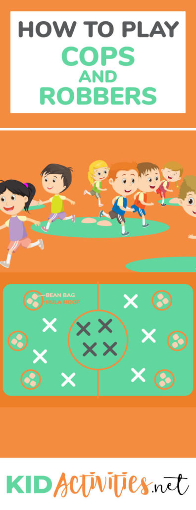 Instructions and rules on how to play the game cops and robbers. This is a great game for gym class. There is lots of exercise involved and it is competitive. This game is a classic.