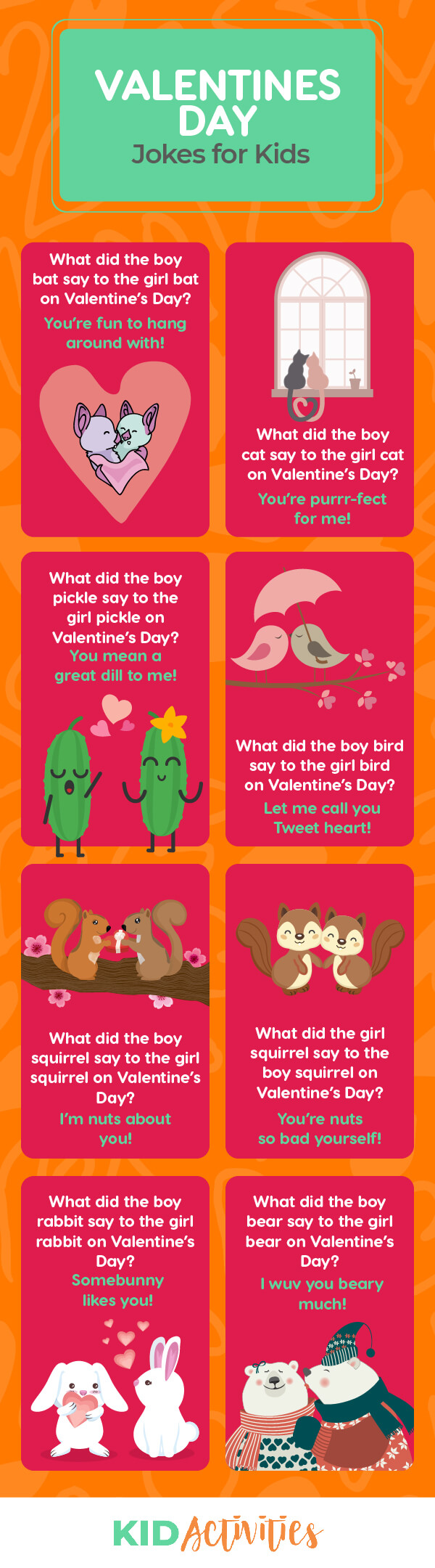"""An animated infographic with 8 different kid friendly jokes on the card. The jokes our the same ones within the post. There are different animated pictures depicting love like cats kissing, two cats sitting at a window with heads touch. etc. Heading reads """"Valentines Day Jokes for Kids."""""""