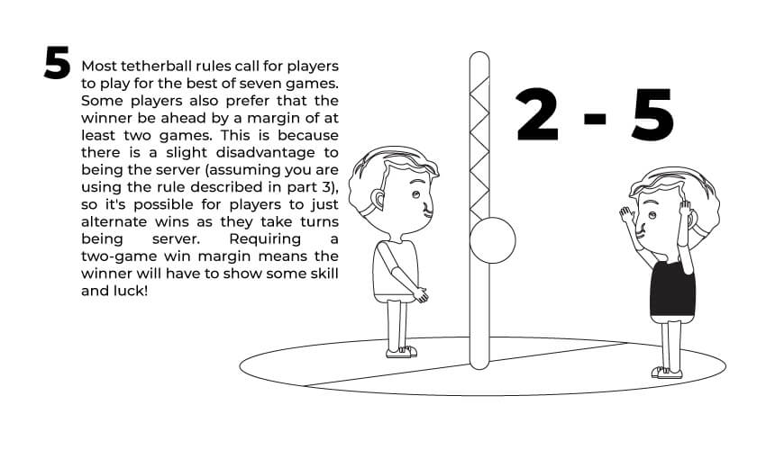 The fifth rule of tetherball play.