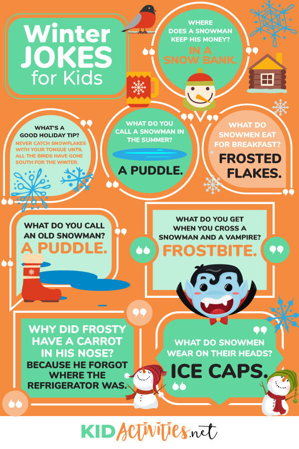 Printable lunchbox winter jokes for kids.