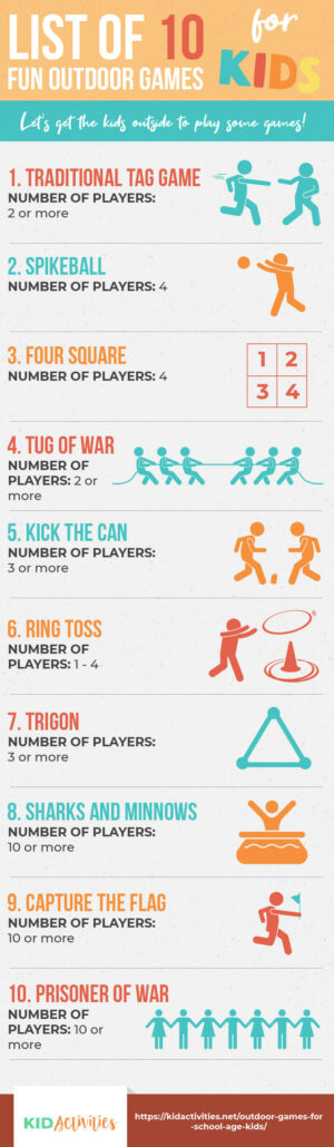 An infographic with a list of 10 fun outdoor game ideas for kids.  The list is in the article.