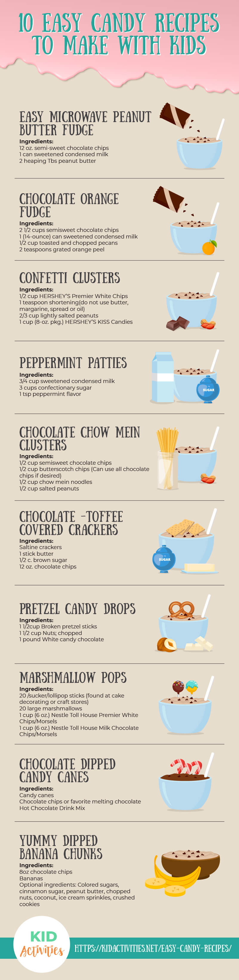An infographic with 10 candy recipes to make with kids including what ingredients will be needed.