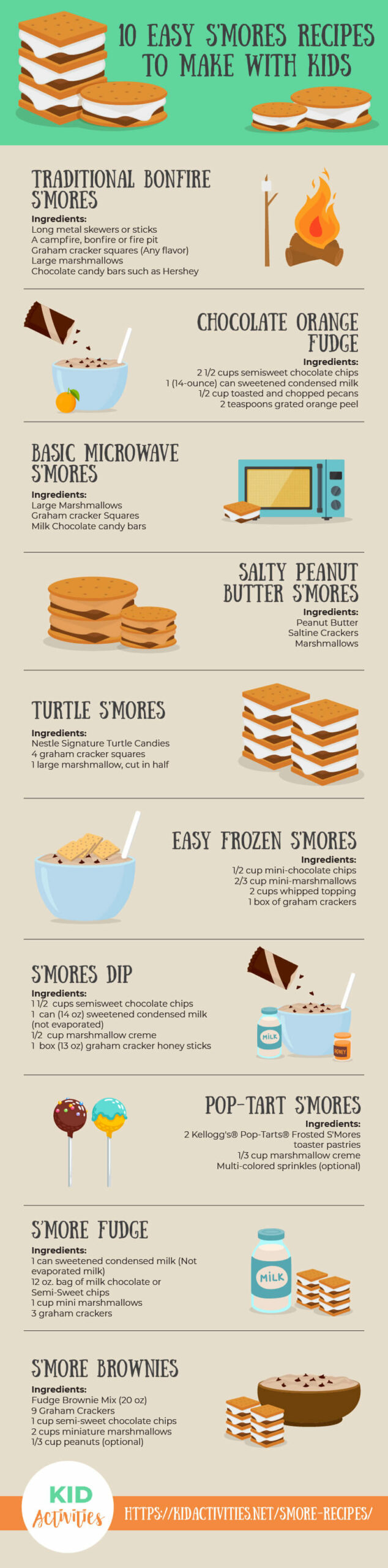 A collection of 10 tasty smore recipes. These recipes can be made inside or outdoors, over a fire or in a microwave. [Infographic]