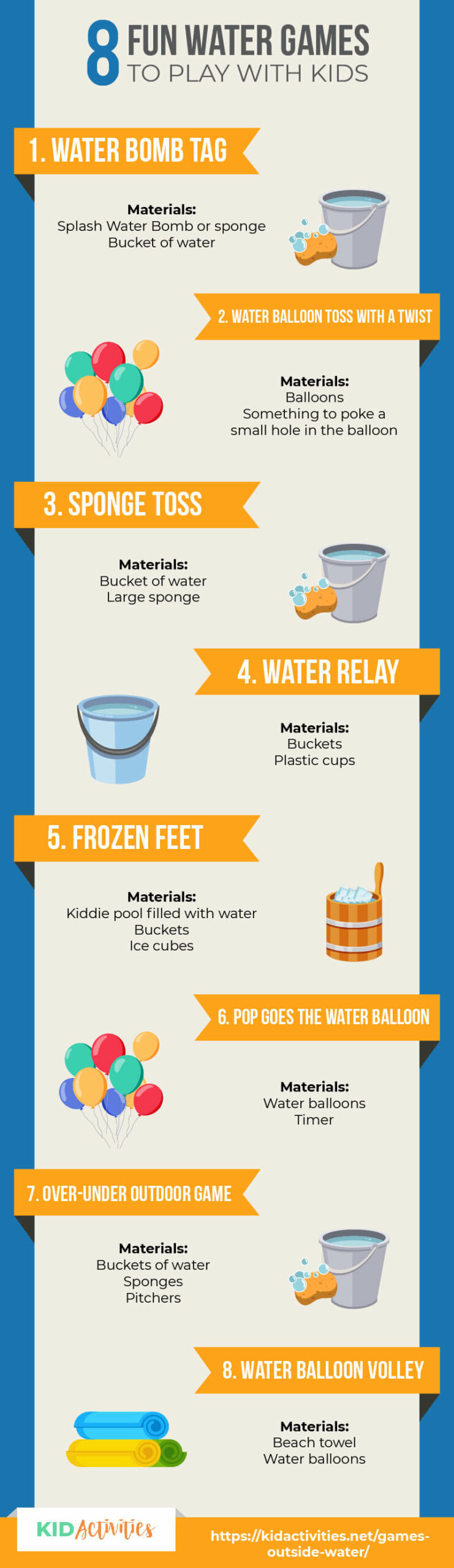 An animated infographic with listing 8 water games to be played with kids. The name of the game and what materials are needed to play it. The games will be listed in the article. Have fun!