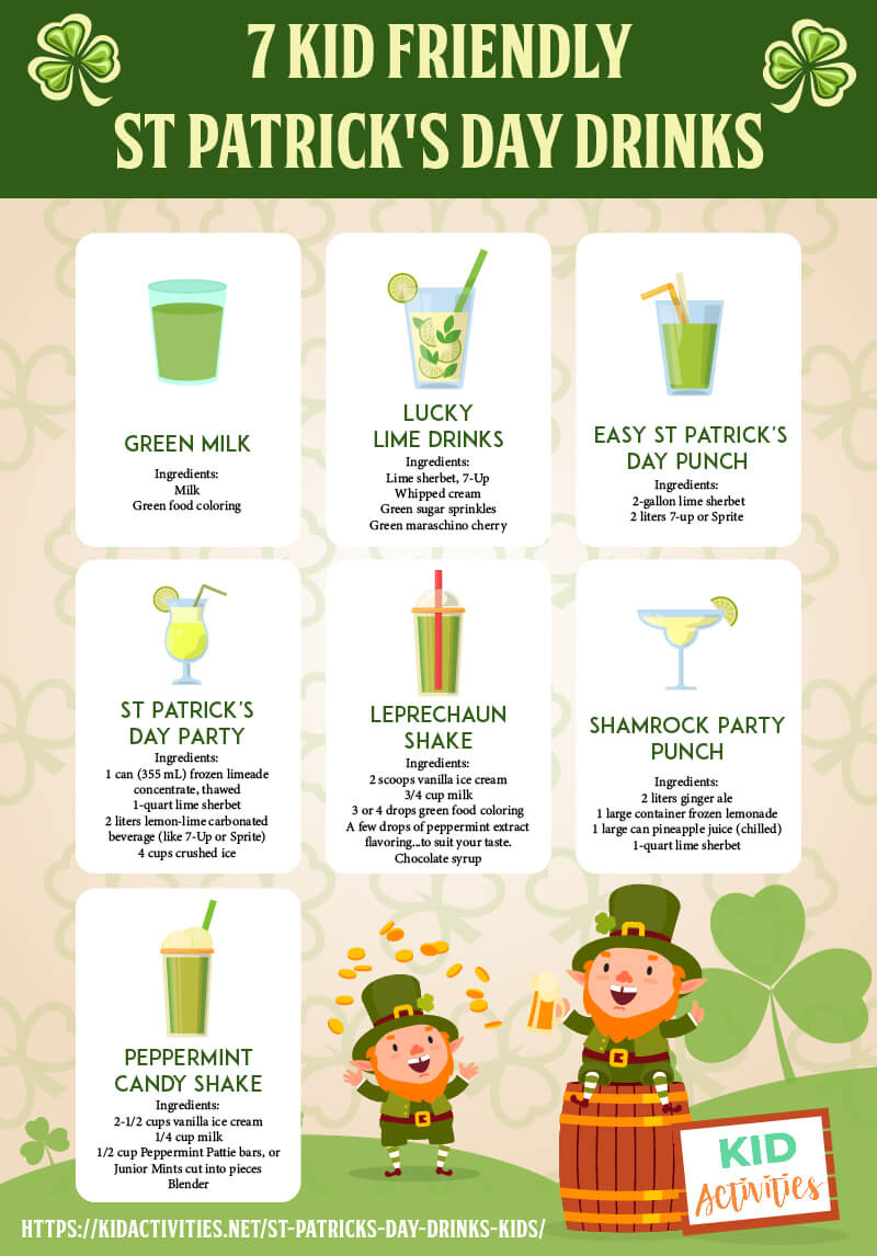 An infographic with 7 kid friendly St Patrick's Day drink ideas. Great for classroom St Patrick's Day parties.