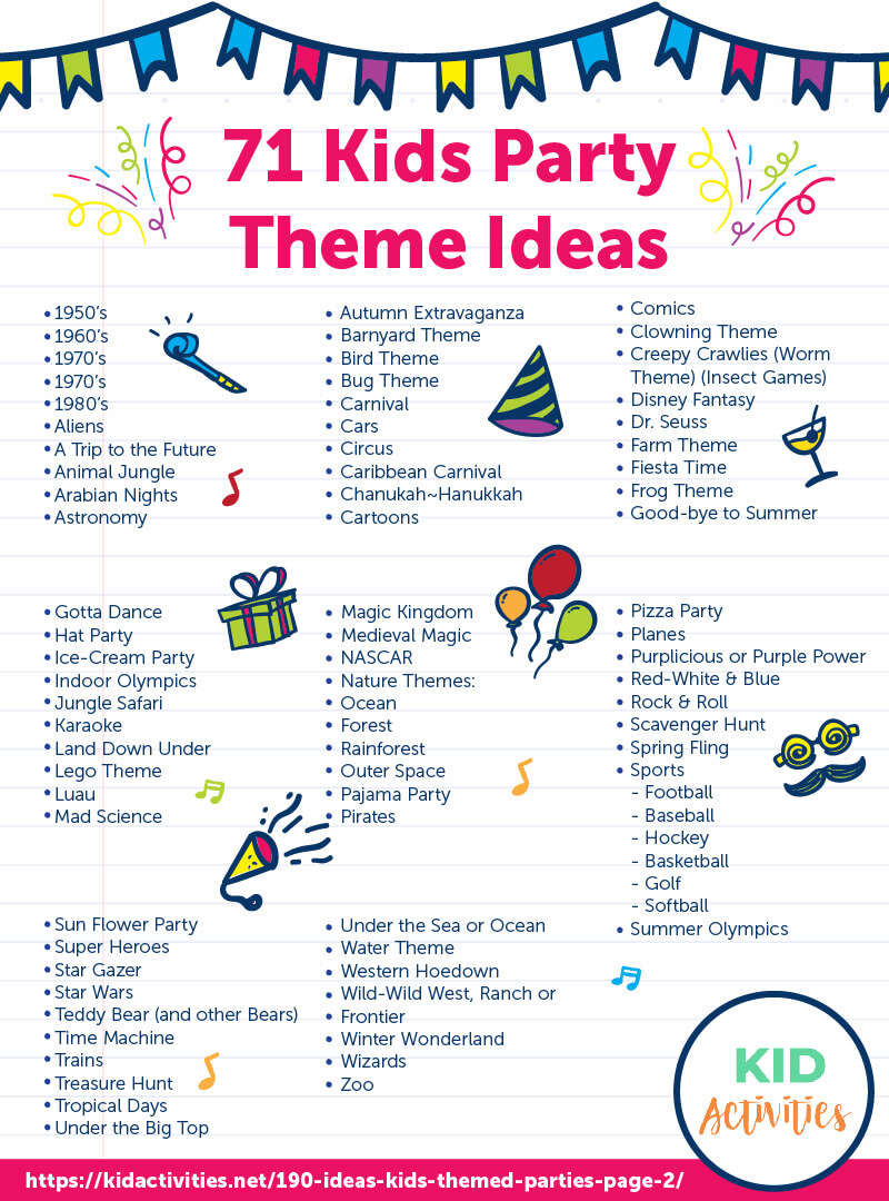 An infographic with 71 kids party theme ideas.